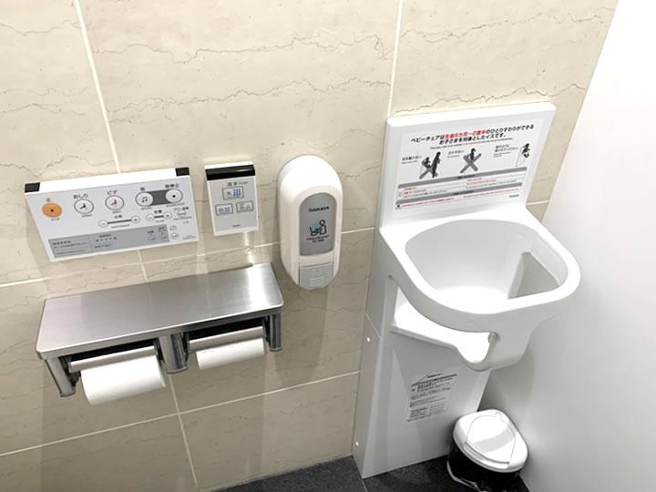 カップヌードルミュージアム大阪池田